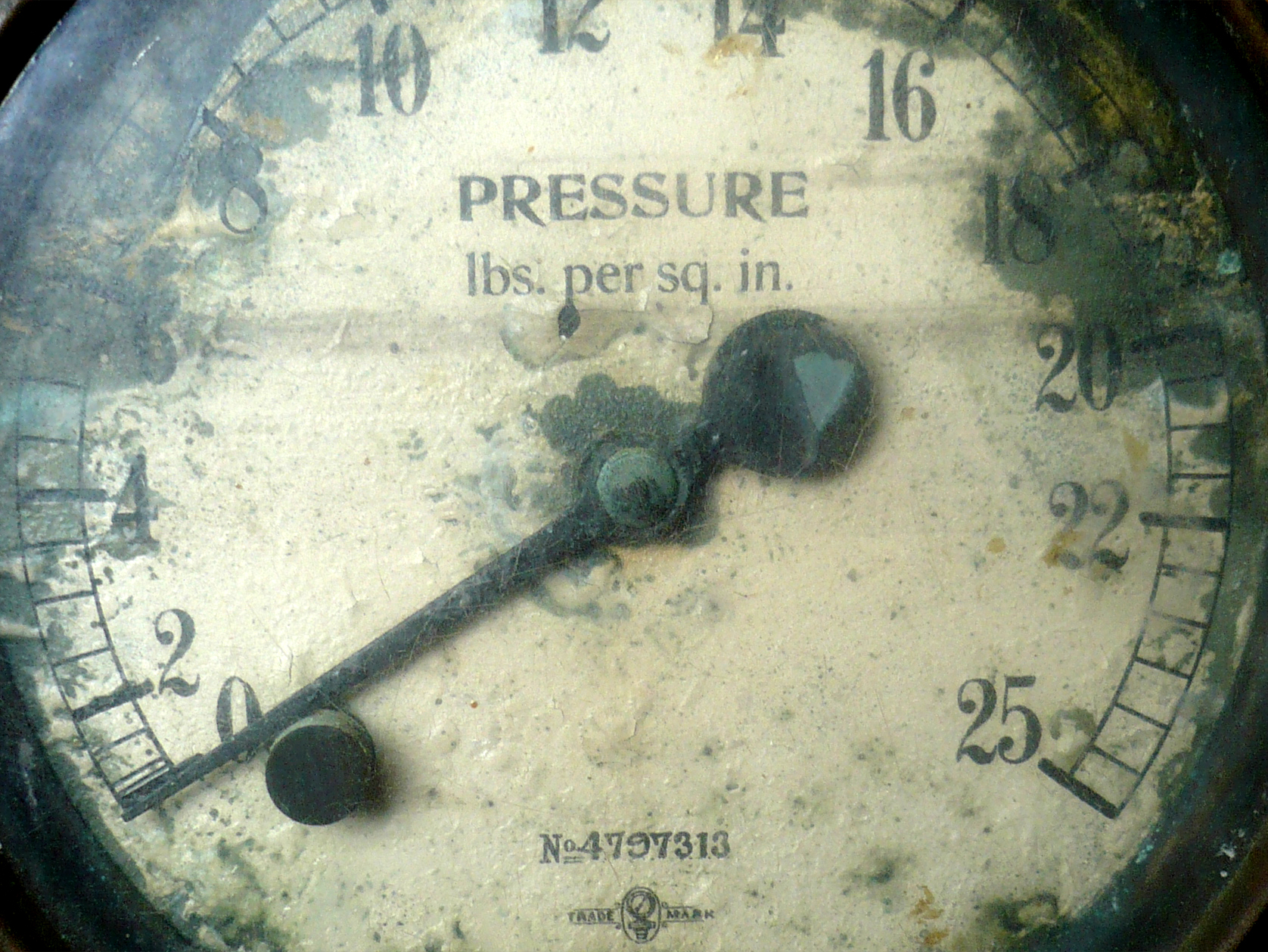 Pressure is part of growth…